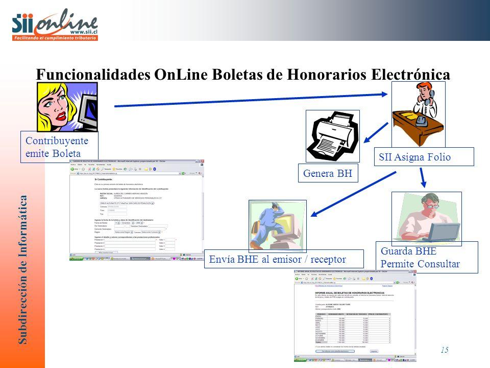 Funcionalidades OnLine Boletas de Honorarios Electrónica