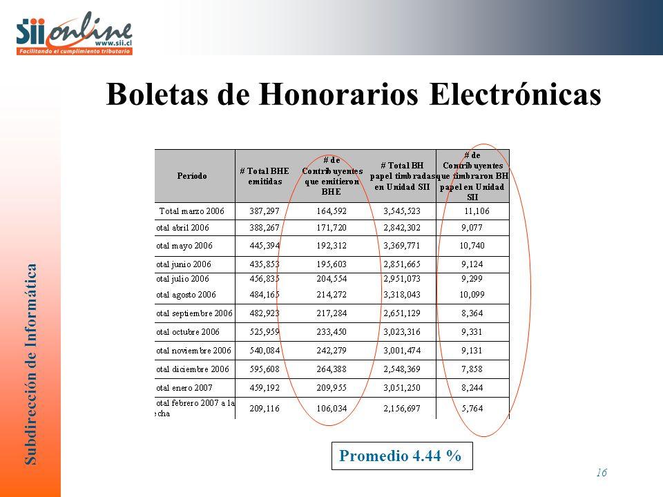 Boletas de Honorarios Electrónicas