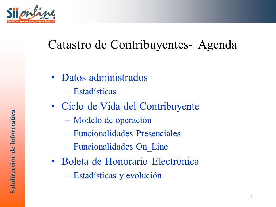 Catastro de Contribuyentes- Agenda