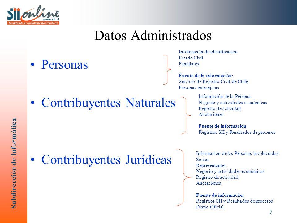 Datos Administrados Personas Contribuyentes Naturales