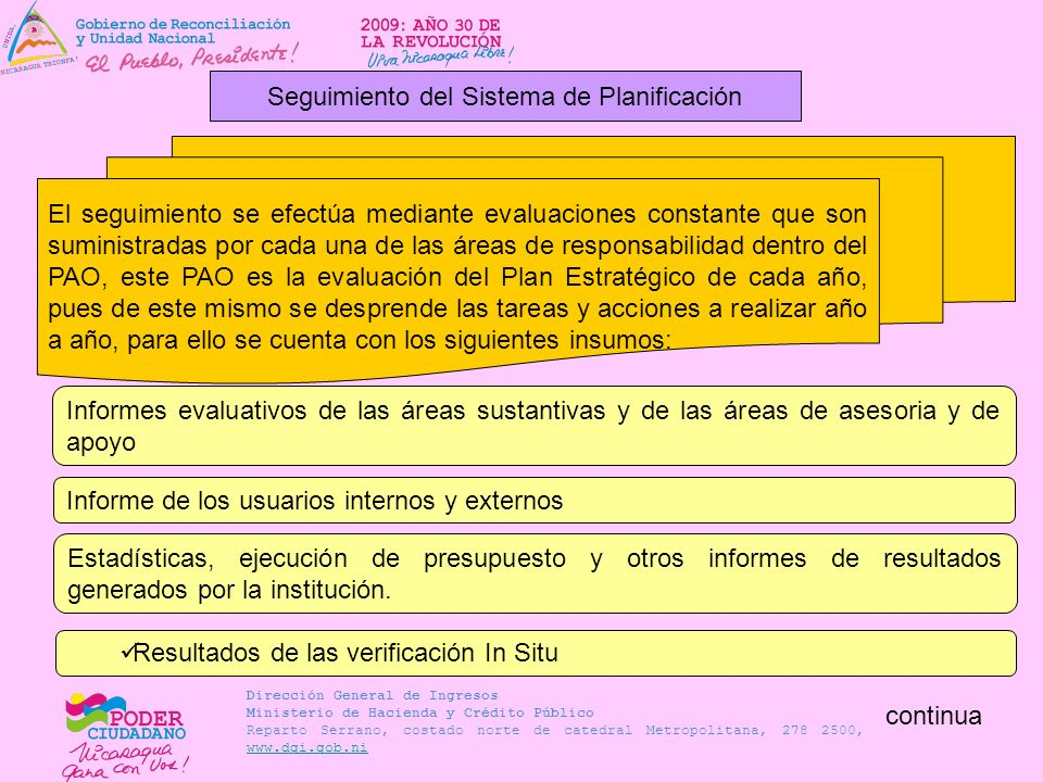 Seguimiento del Sistema de Planificación