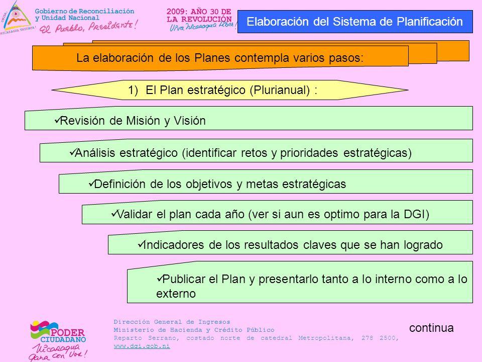 Elaboración del Sistema de Planificación