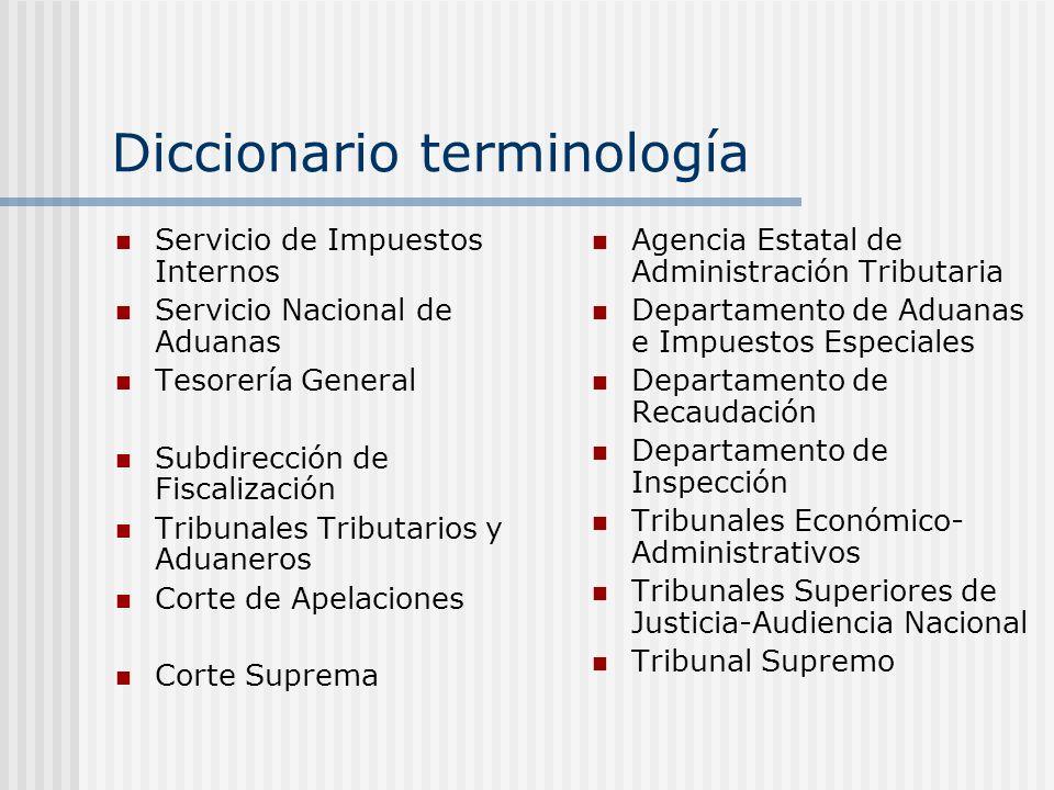 Diccionario terminología