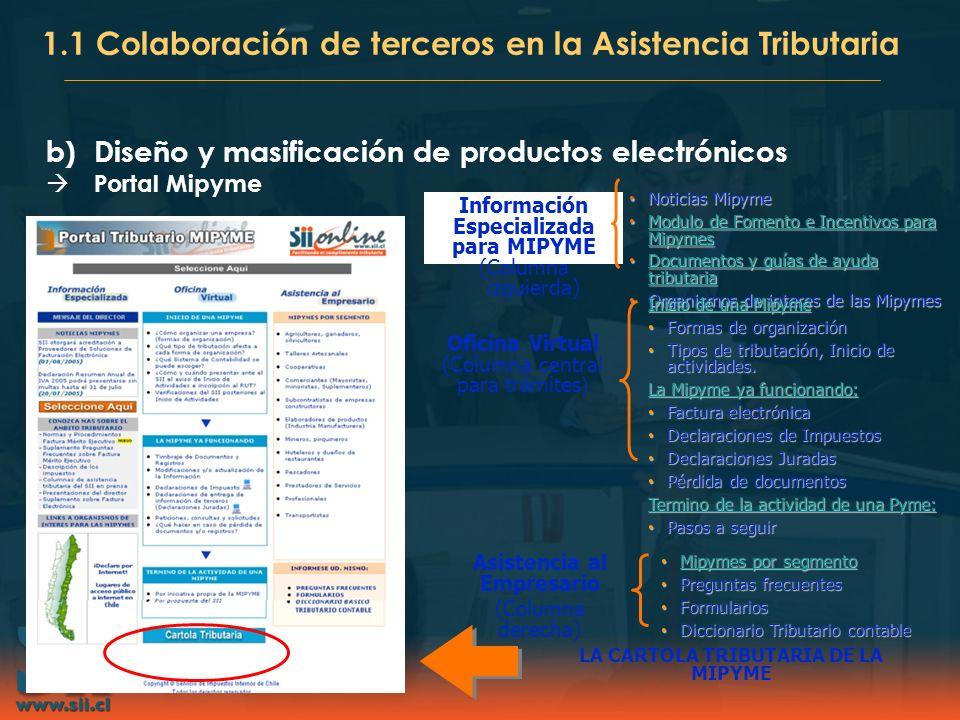 Asistencia al Empresario LA CARTOLA TRIBUTARIA DE LA MIPYME