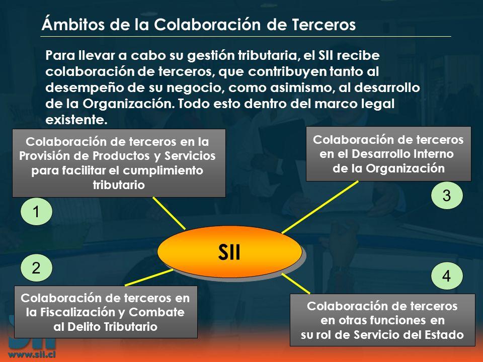 SII Ámbitos de la Colaboración de Terceros 3 1 2 4