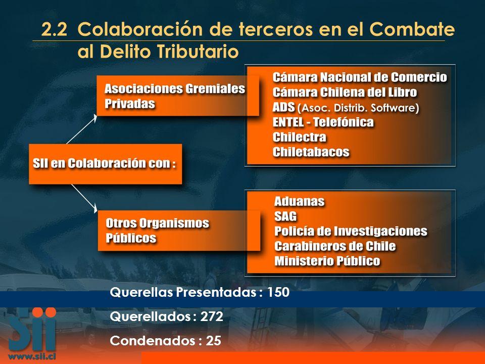 2.2 Colaboración de terceros en el Combate al Delito Tributario