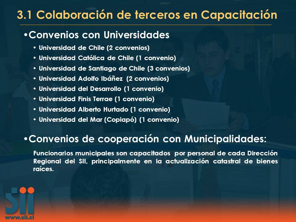 3.1 Colaboración de terceros en Capacitación