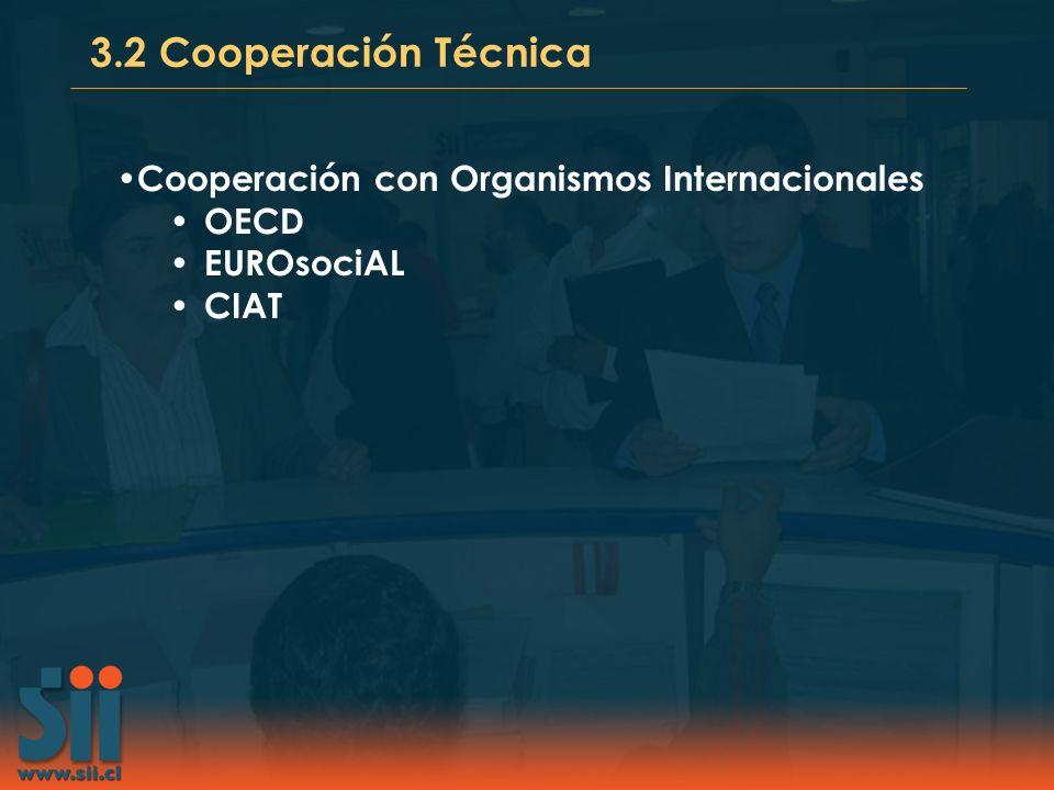 3.2 Cooperación Técnica Cooperación con Organismos Internacionales