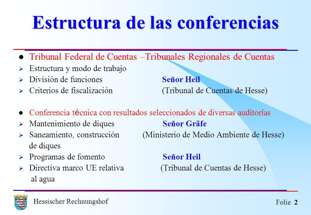 Estructura de las conferencias