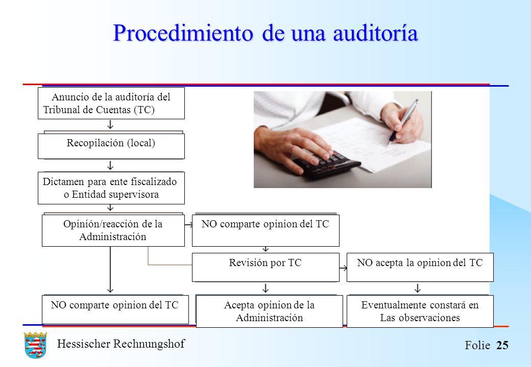 Procedimiento de una auditoría