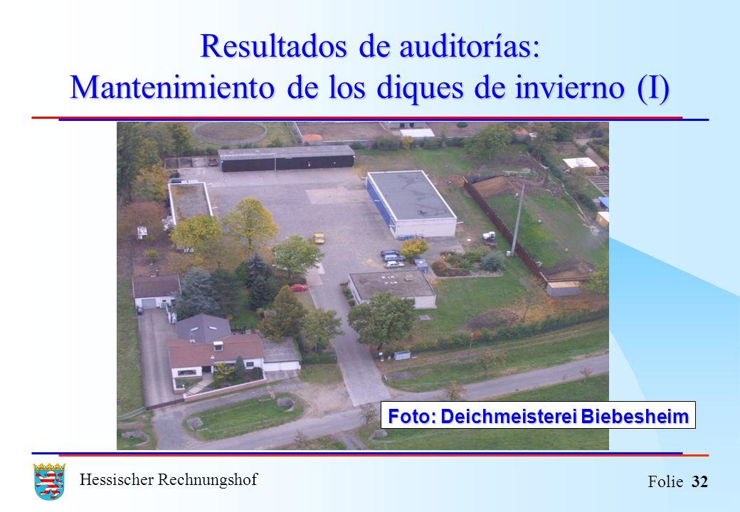 Resultados de auditorías: Mantenimiento de los diques de invierno (I)