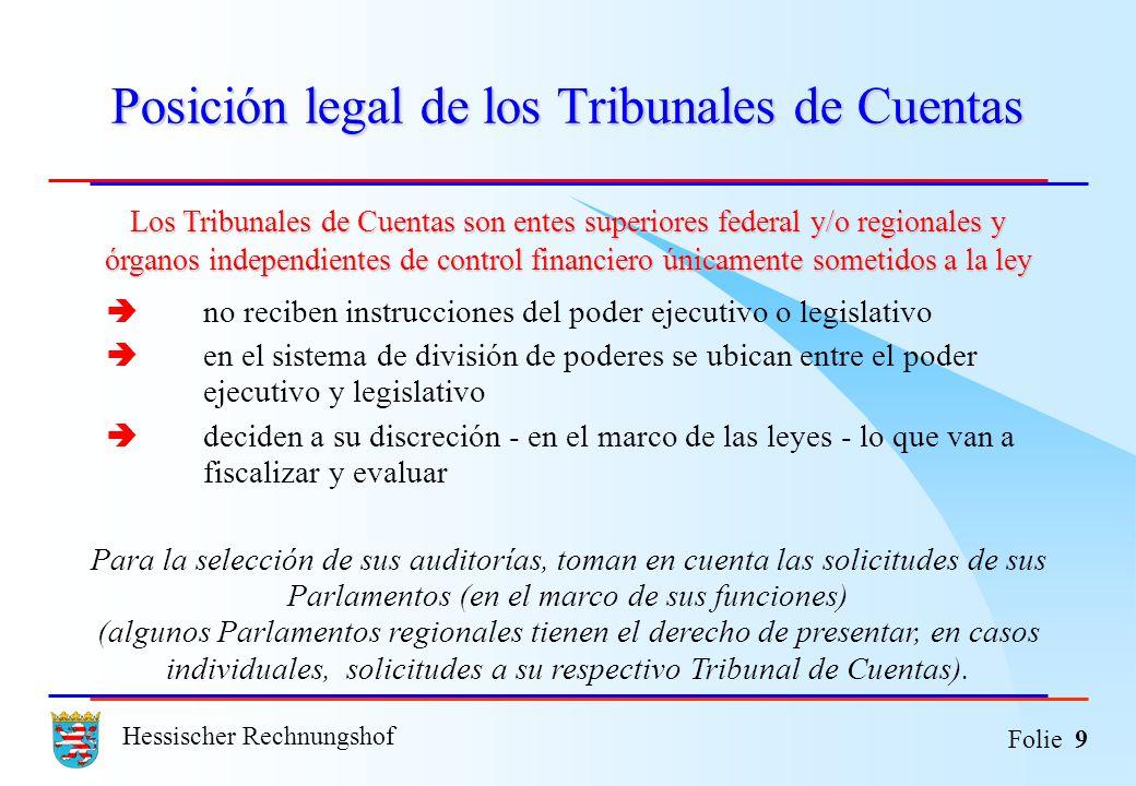 Posición legal de los Tribunales de Cuentas
