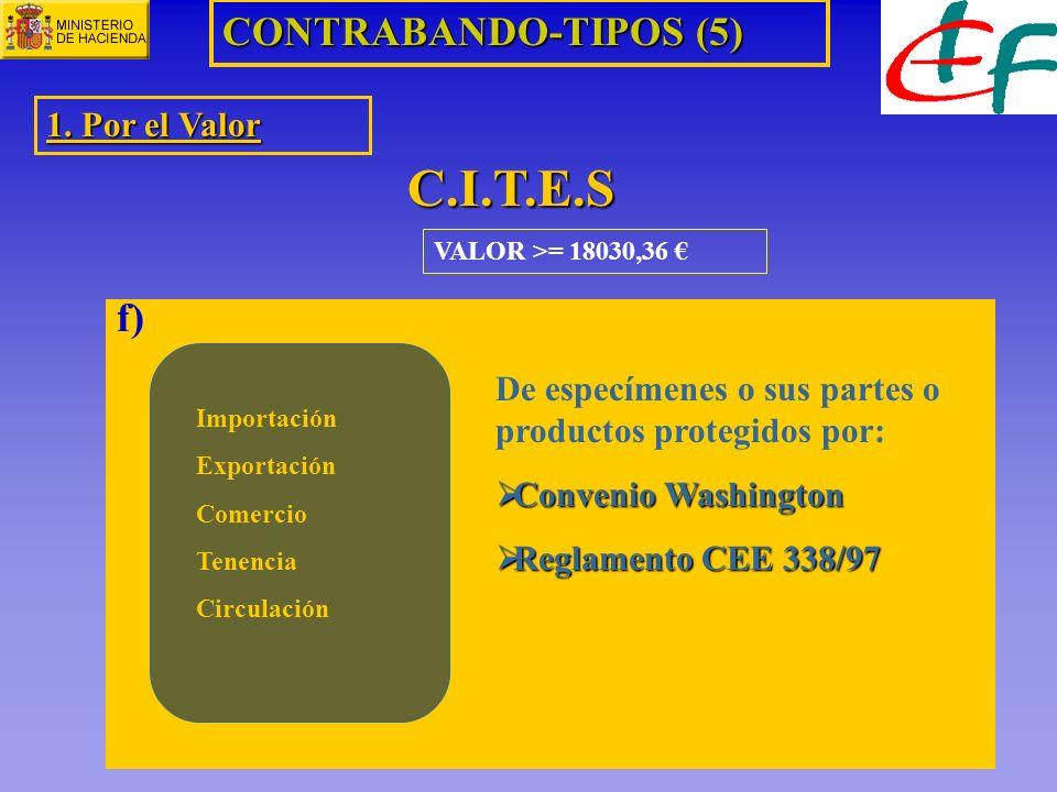 C.I.T.E.S CONTRABANDO-TIPOS (5) f) 1. Por el Valor