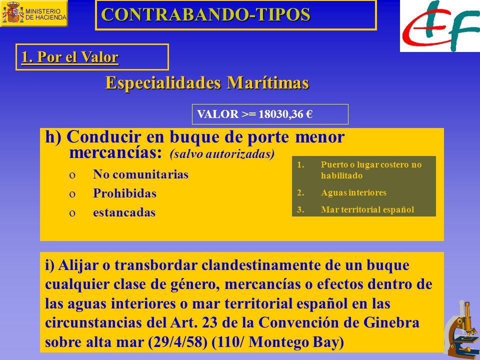 Especialidades Marítimas