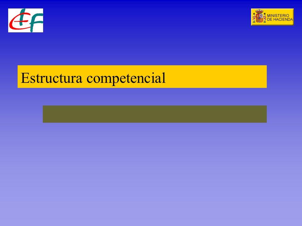 Estructura competencial