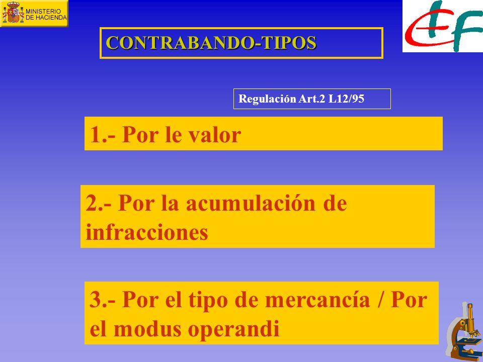 2.- Por la acumulación de infracciones