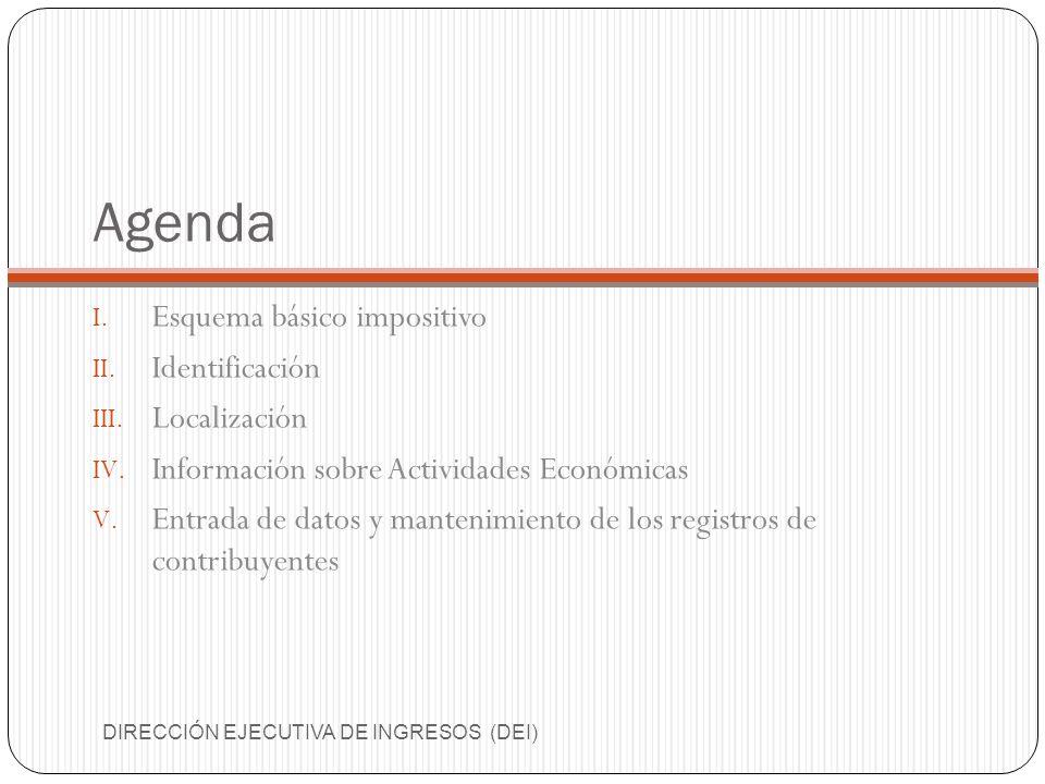 Agenda Esquema básico impositivo Identificación Localización