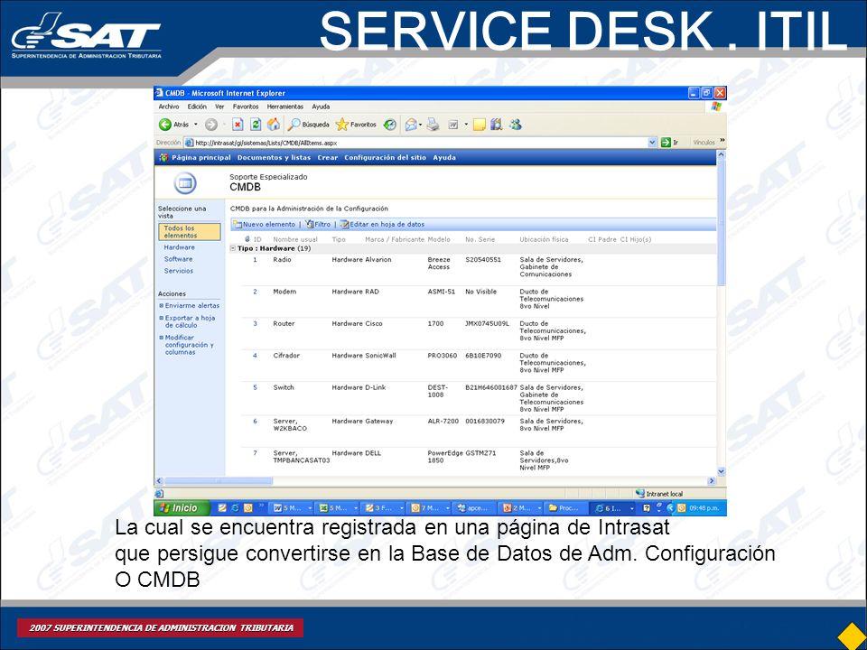 SERVICE DESK . ITIL La cual se encuentra registrada en una página de Intrasat. que persigue convertirse en la Base de Datos de Adm. Configuración.