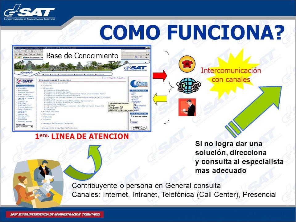 COMO FUNCIONA Base de Conocimiento Intercomunicación con canales