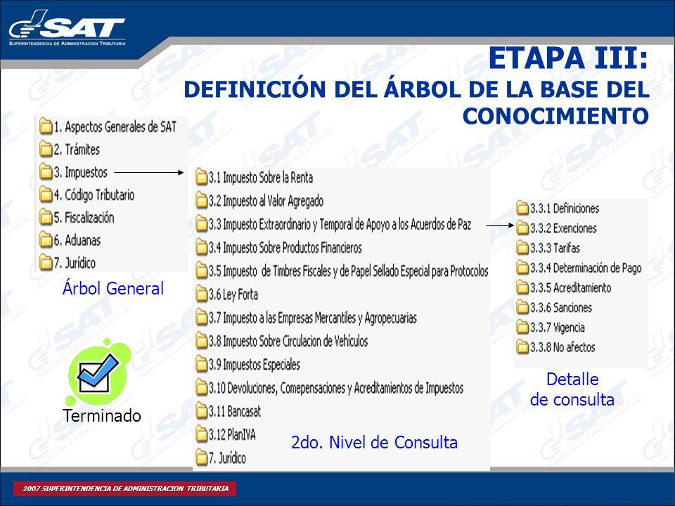 ETAPA III: DEFINICIÓN DEL ÁRBOL DE LA BASE DEL CONOCIMIENTO