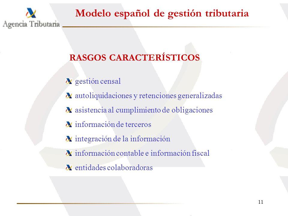 Modelo español de gestión tributaria RASGOS CARACTERÍSTICOS