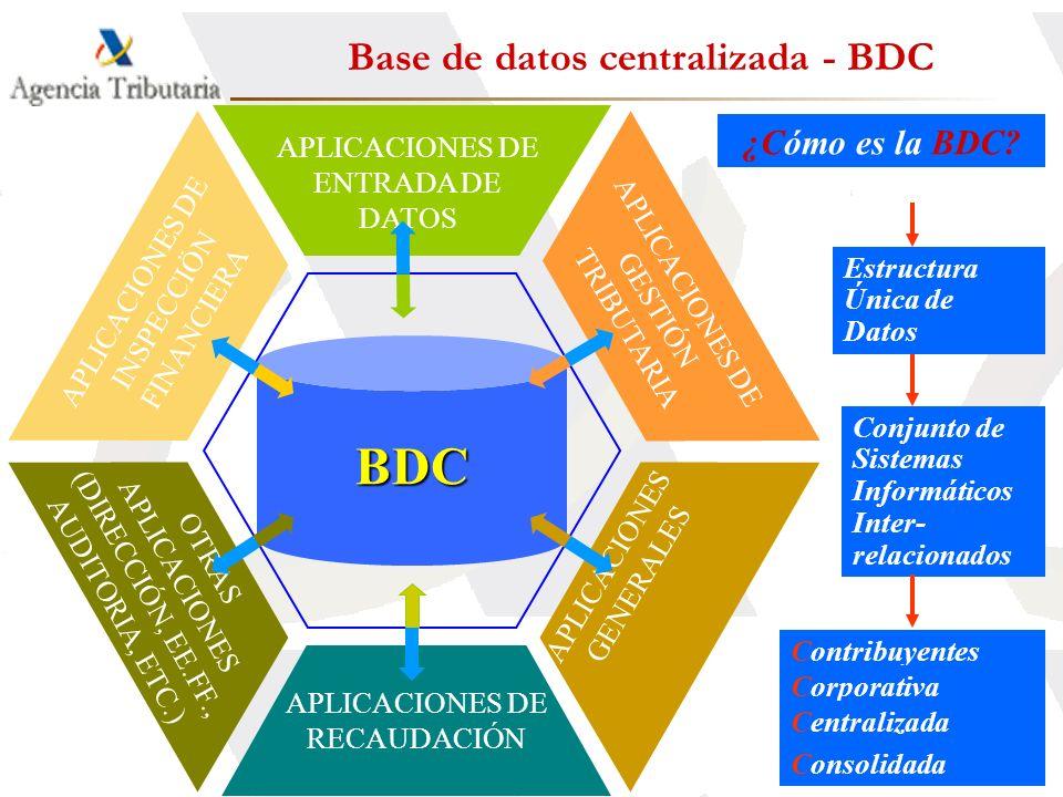 BDC Base de datos centralizada - BDC ¿Cómo es la BDC