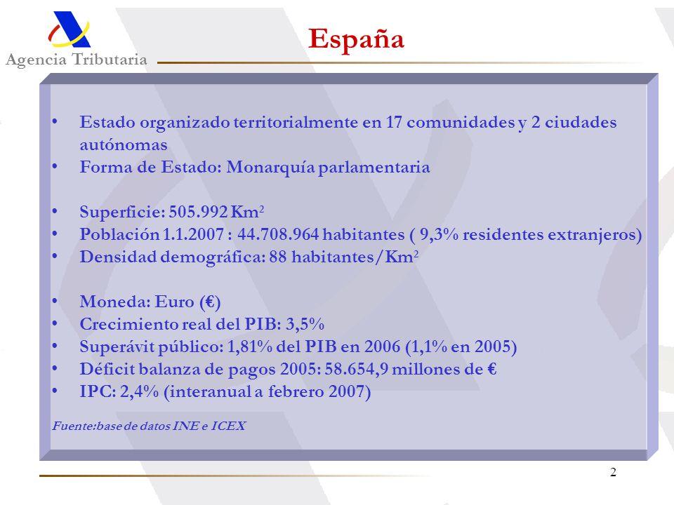 Agencia TributariaEspaña. Estado organizado territorialmente en 17 comunidades y 2 ciudades autónomas.
