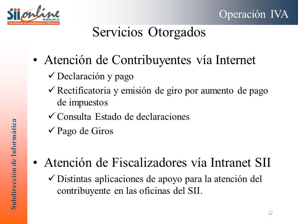 Servicios Otorgados Atención de Contribuyentes vía Internet