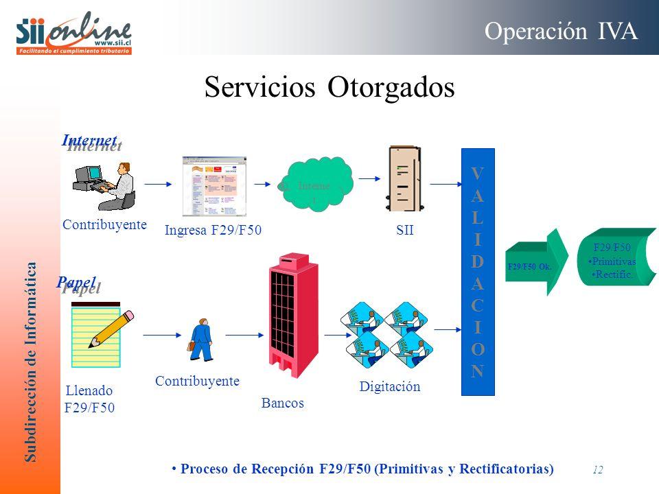 Servicios Otorgados Operación IVA V A L I D C O N Papel Contribuyente