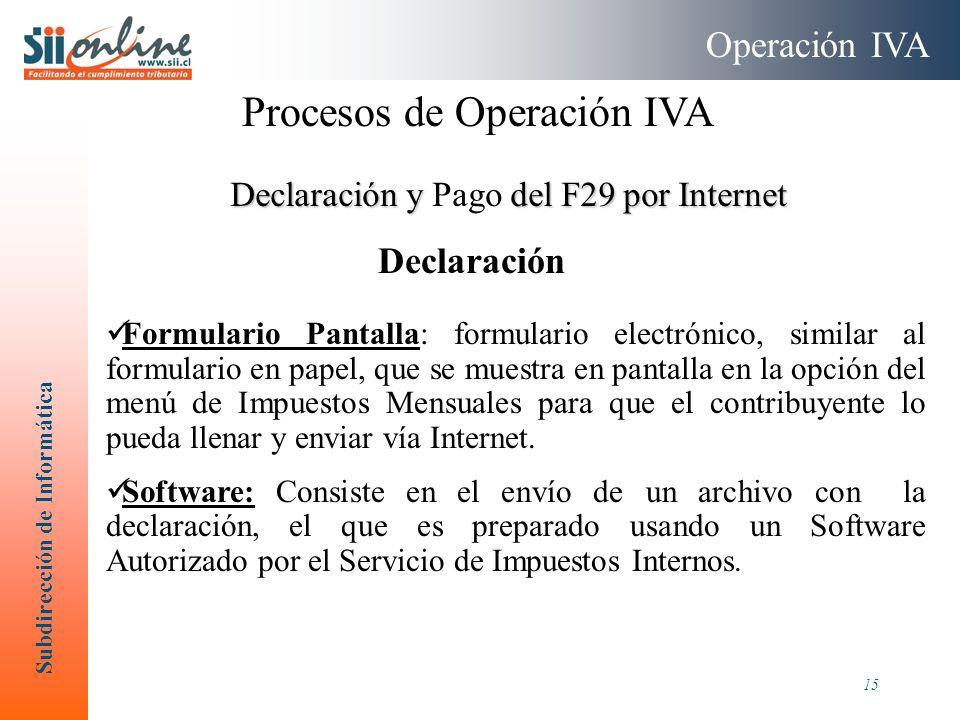 Declaración y Pago del F29 por Internet