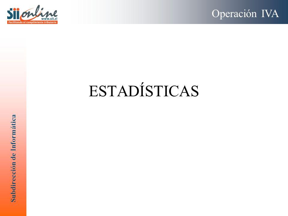 Operación IVA ESTADÍSTICAS