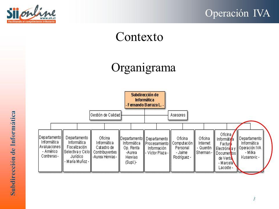 Operación IVA Contexto Organigrama