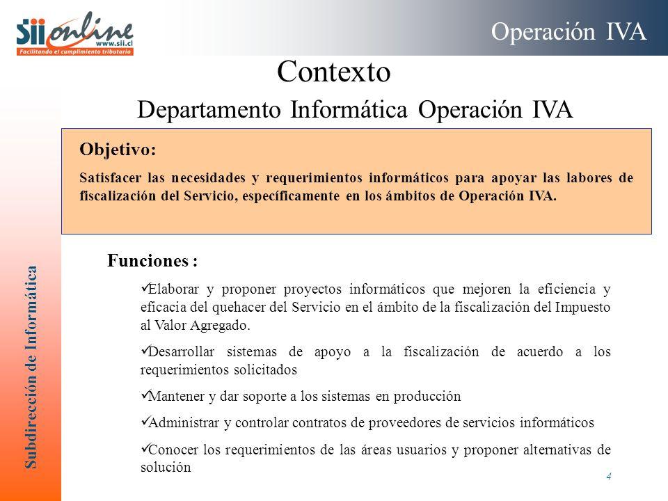 Departamento Informática Operación IVA