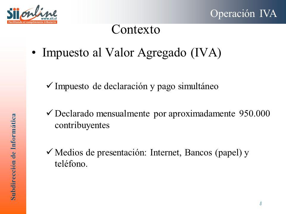Contexto Impuesto al Valor Agregado (IVA) Operación IVA