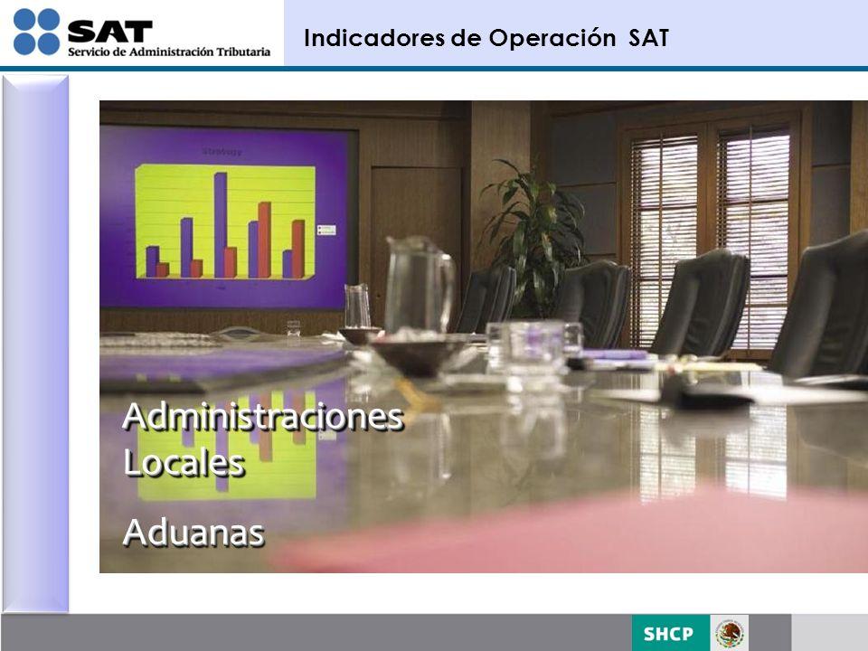 Indicadores de Operación SAT