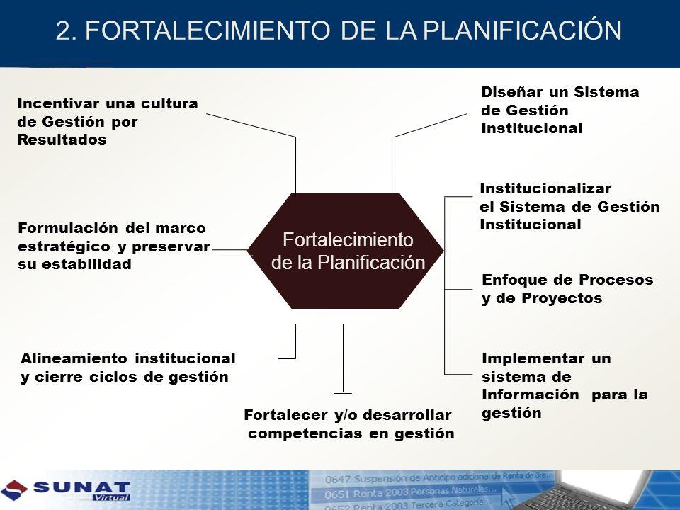2. FORTALECIMIENTO DE LA PLANIFICACIÓN