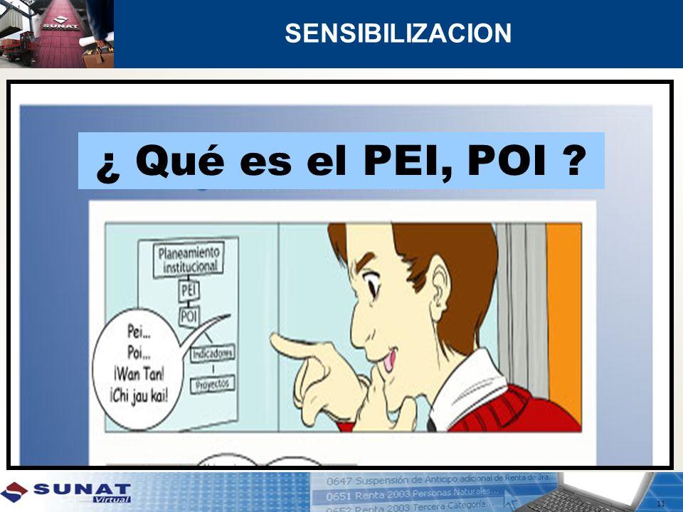 SENSIBILIZACION ¿ Qué es el PEI, POI 11