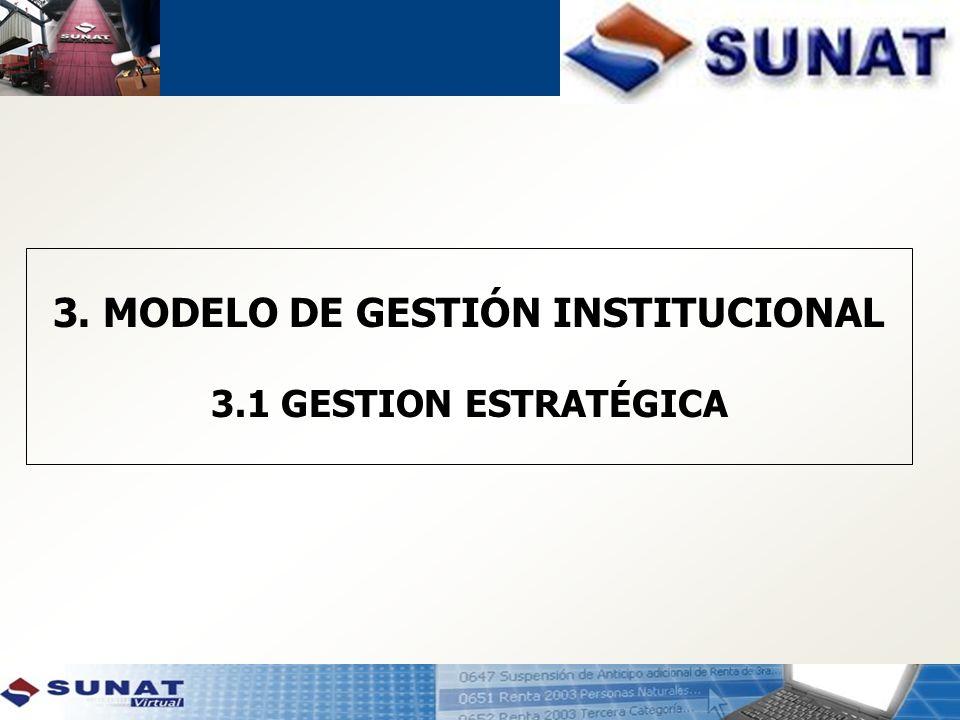 3. MODELO DE GESTIÓN INSTITUCIONAL