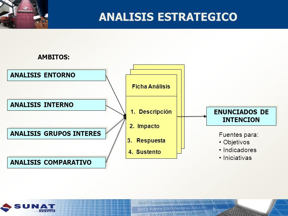 ENUNCIADOS DE INTENCION