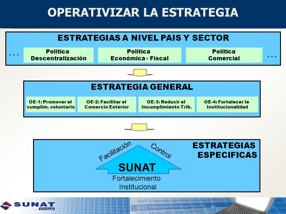 OPERATIVIZAR LA ESTRATEGIA FORMULACION DE ESTRATEGIAS INSTITUCIONALES