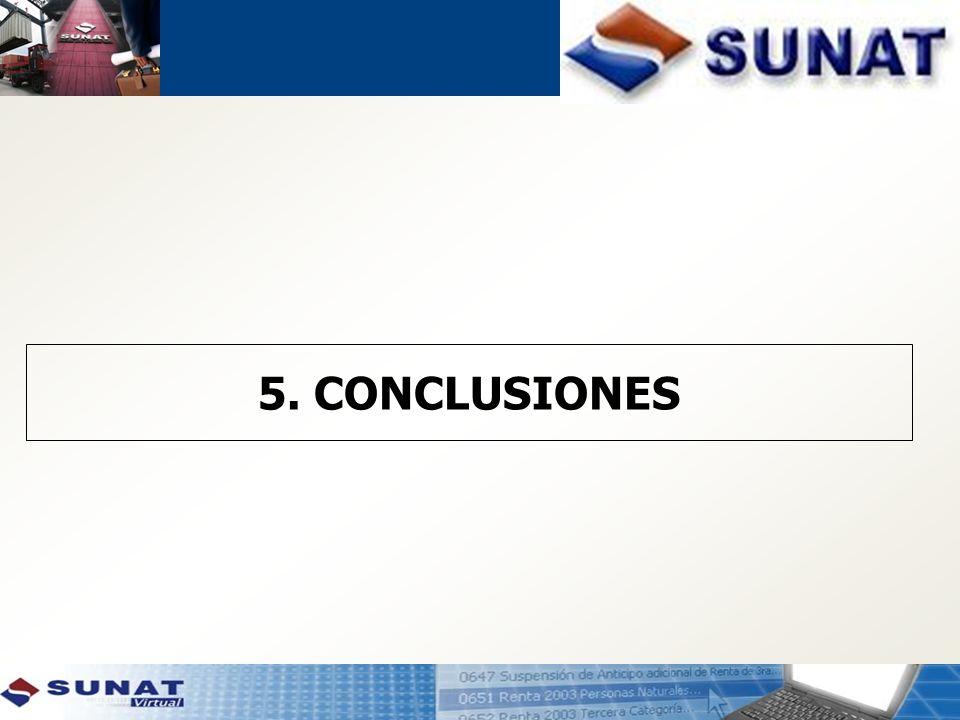 5. CONCLUSIONES