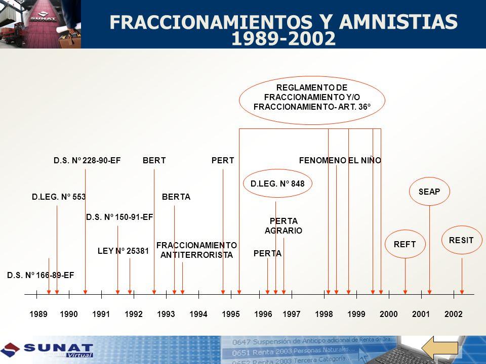 FRACCIONAMIENTOS Y AMNISTIAS 1989-2002