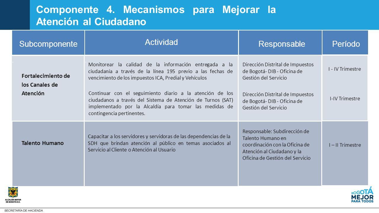Plan anticorrupci n y de atenci n al ciudadano ppt video for Oficina de atencion al ciudadano linea madrid