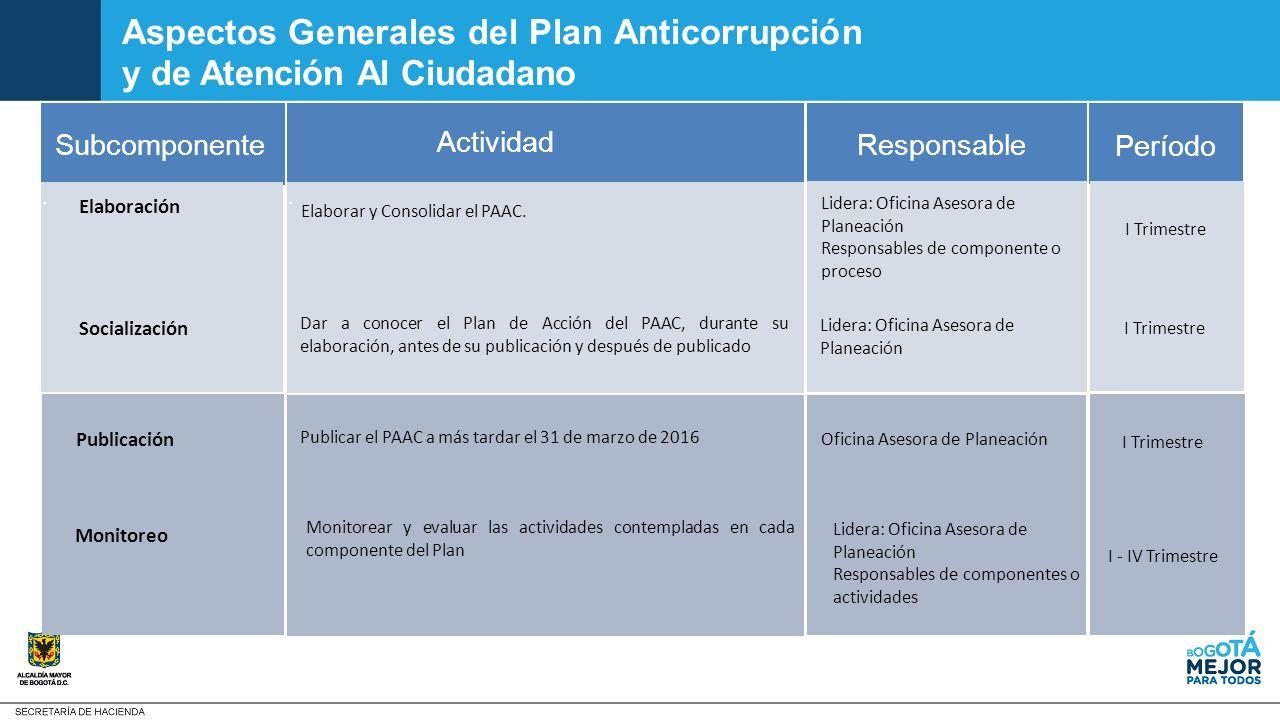 Plan anticorrupci n y de atenci n al ciudadano ppt video for Oficina del ciudadano
