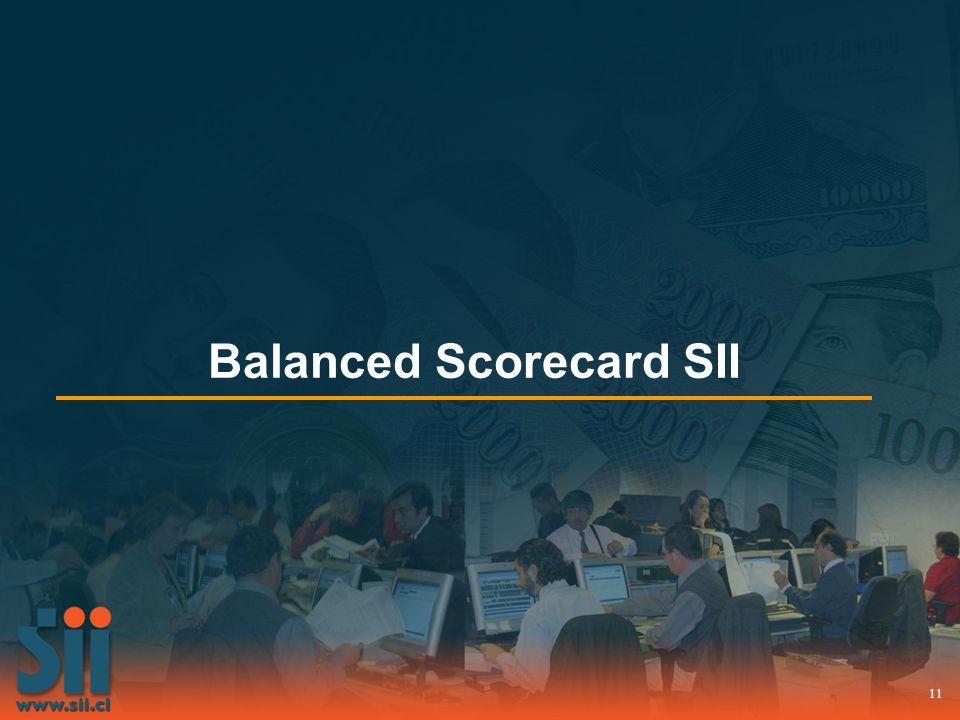 Balanced Scorecard SII