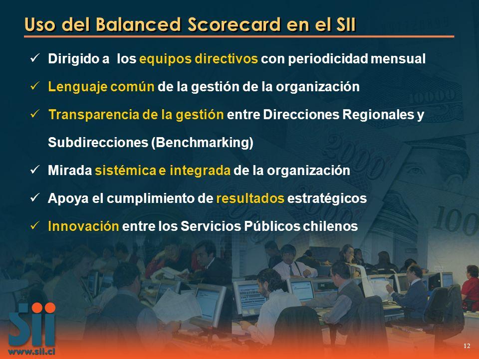 Uso del Balanced Scorecard en el SII