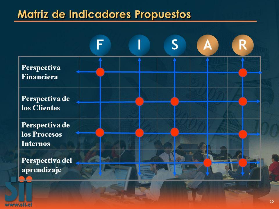 Matriz de Indicadores Propuestos