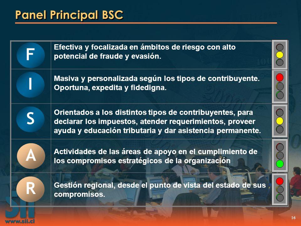 F I S A R Panel Principal BSC