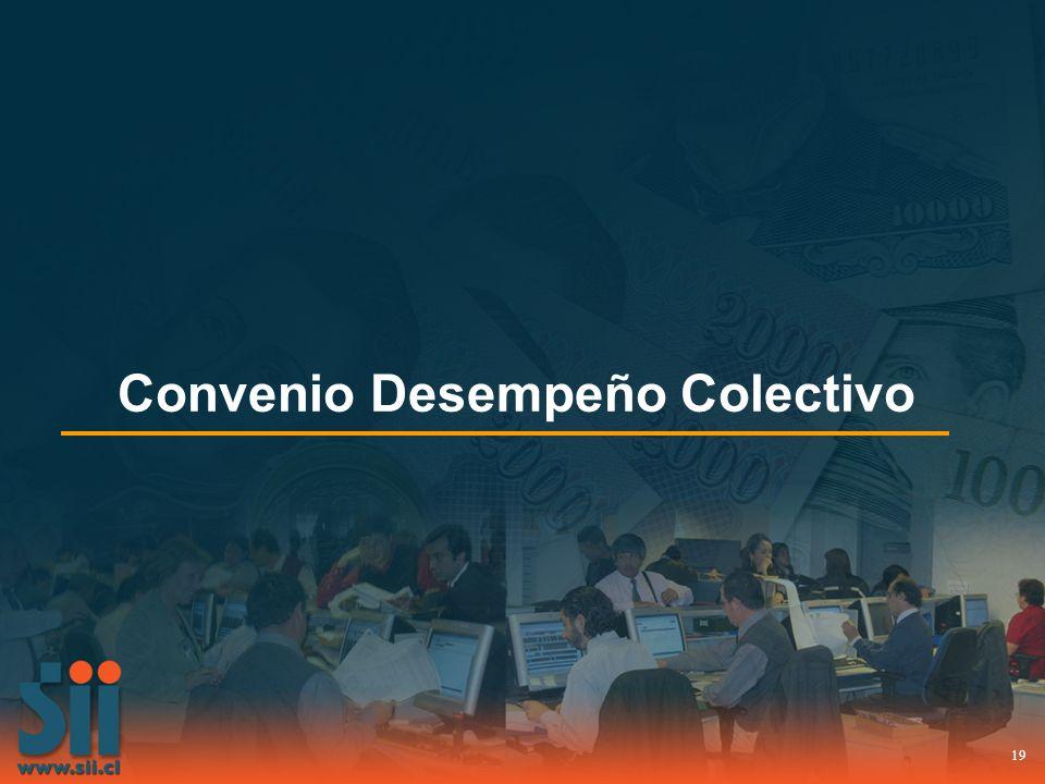 Convenio Desempeño Colectivo