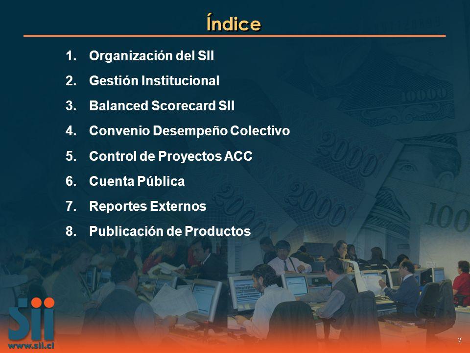 Índice Organización del SII Gestión Institucional
